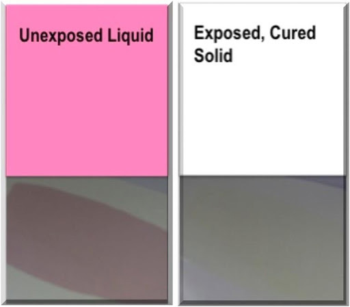 Color Change Concentrates as Cure Indicators